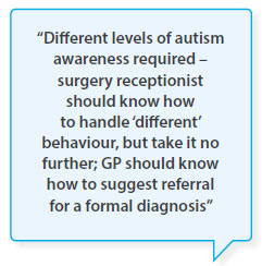 Different levels of autism awareness required – surgery receptionist should know how to handle 'different' behaviour, but take it no further; GP should know how to suggest referral for a formal diagnosis