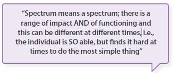 Spectrum means a spectrum; there is a range of impact AND of functioning and this can be different at different times, i.e., the individual is SO able, but finds it hard at times to do the most simple thing